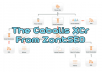 Provide a The-Cabalis template Backlink Support To Your Website using SE Nuke X Cr