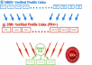 create Solid  backlink pyramid with 5000 profiles, most of them do follow include some edu &  gov, good seo for youtube by using Xrumer SenukeX and scrapebox