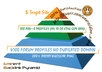 build eminent backlink pyramid with 5000 high pr profiles,links are all from different domains 90 percent dofollow
