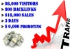 show You (with an easy guide) How I Got 98000 visitors, 800 backlinks, $18,000 Worth of Sales in 3 Days with $0 marketing budget 