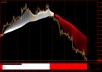 Give You Best Forex Indicator