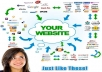 ★$★ create 75 PR3 to PR8 seo LlNKWHEEL and 2000 social bookmarking backlinks  ★$★