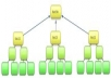 build a MULTI tier link pyramid with over 50 web20 high pagerank profiles and over 10000 xrumer forum profiles for
