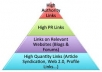  create ultimate Link PYRAMID of 15 High Pr Web 2 properties plus 5 000 backlinks to them for 