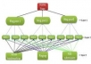 ★★★ create Link PYRAMID of 8 Web 2 properties plus 100+ Mixed backlinks of Wikis+Comment+Profiles to them for