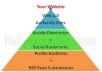 create Power Link Pyramid of 35 Pr8 to Pr5 Web 2 properties plus 100 bookmarks to them for