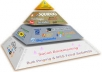 create Link Pyramid Manually helps your website Hit Google top 10 in a month + 10 Manual Social Bookmark PR 10 to PR8 for