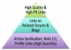a 2 tier link pyramid to boost SEO of your site with high pr do follow properties for