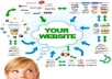 give pr5+ high quality 30 profile link wheel for get in to your site Google 1st page for