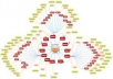create a link wheel with total of 200 web 2,0 backlinks + 200 bookmarks for a great juice for