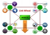 Create 80 PR3 to PR8 SEO Link Pyramid followed by social Bookmarking