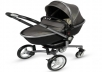 Top 5 Baby Strollers