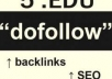 offer 500 Do follow Backlinks