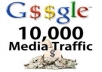Send 10,000 Adsense Safe Visitors From Arround The World