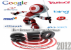 give you The best Internet Marketing and SEO software 2012 mega pack
