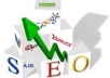 send 2000 Google search traffic based on your chosen keyword