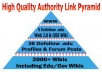 create a pyramid using 2000+ backlinks including dofollow edu links, I will spin your article, all submitted to rss and pinged@!