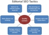 create a High Contextual and High Diversity 3 Tier Link Pyramid with over 10000 Backlinks