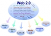 will create high quality 120+ web 2.0 backlinks