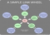 create MANUALLY a seo linkwheel with 10 high pr blog and give you the full control of them