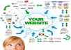 provide Professional 1630 Permanent Backlinks To Your Website