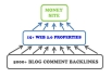 reate ultimate Link PYRAMID of 15 High Pr Web 2 properties plus 5 000 backlinks to them !!@@