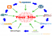 i will create 10 backlinks from pr 5 sites with related content