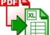 I will manually write your PDF or scan or hand writing copy of two pages to Ms word or Excel