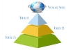 I will create pyramid  2  tier  with 3 5 to 65 High PR Web 2 properties and +15,000 wiki in 24 hours