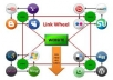 I will get up to 25000 of your backlinks indexed with my LINDEXED account