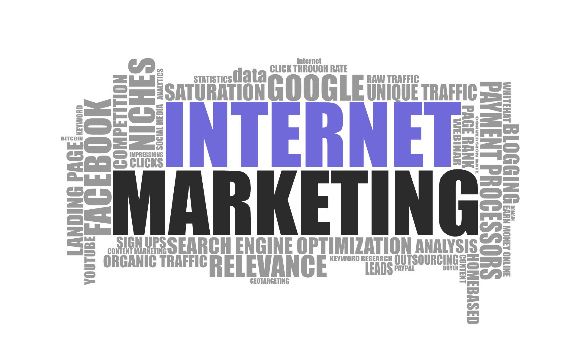 What Are the Common Types of Digital Marketing?