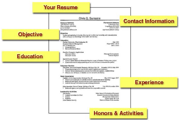 if you would ever apply for a 9 5 job would you include your
