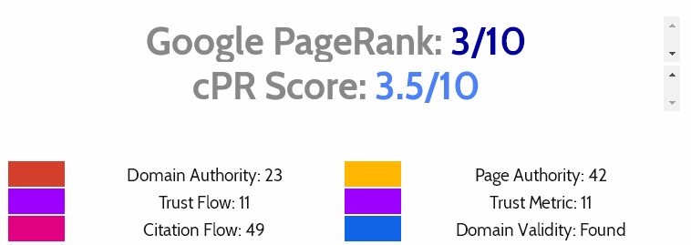 host your site links on home page that rank PR3