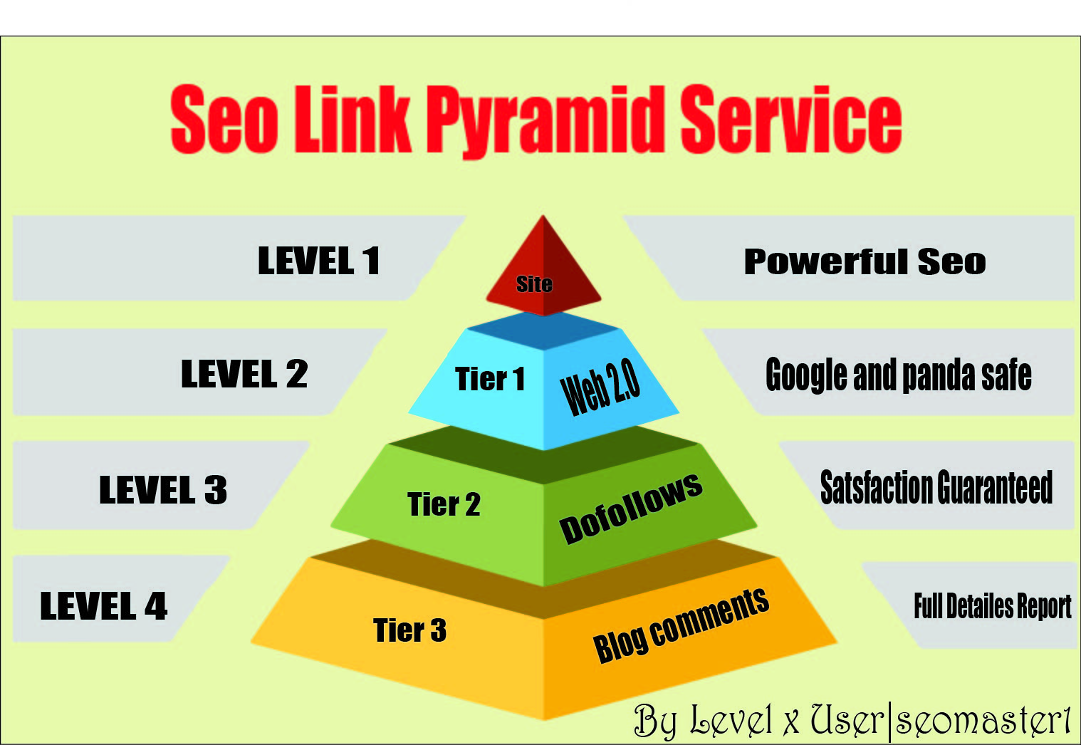 Rank you site on search engine 1st page by Highly Effective Link Pyramid For search engine Ranking
