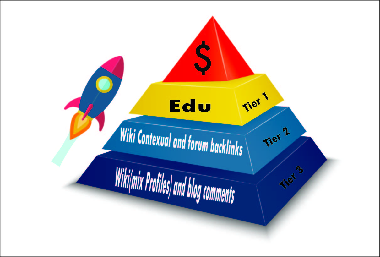 Rank your site by Super Edu LINK RYRAMID service by 3 tier over 2k backlinks