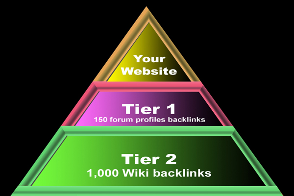 create Wiki Link Pyramid with 1000 Wiki as Tier 2 and 400 forum profiles backlinks for Tier 1.