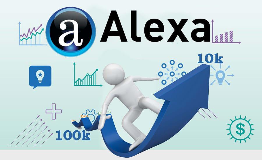 USA Alexa rank TOP 20K White Hat proprietary campaign