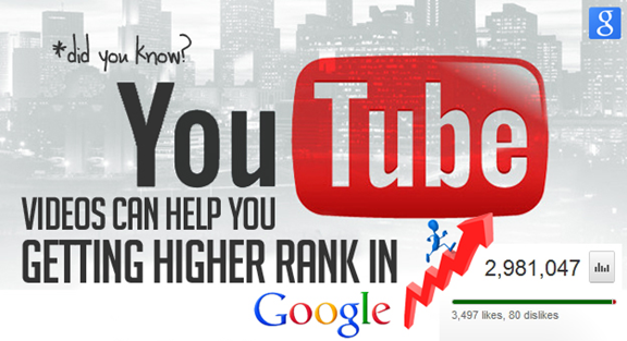 Get Professional Custom Made HD Video SEO