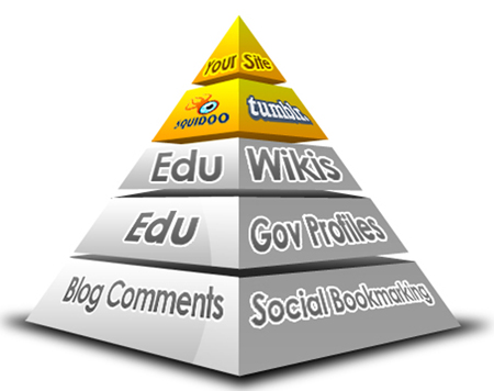 I will create 500 PYRAMID Backlinks for your website
