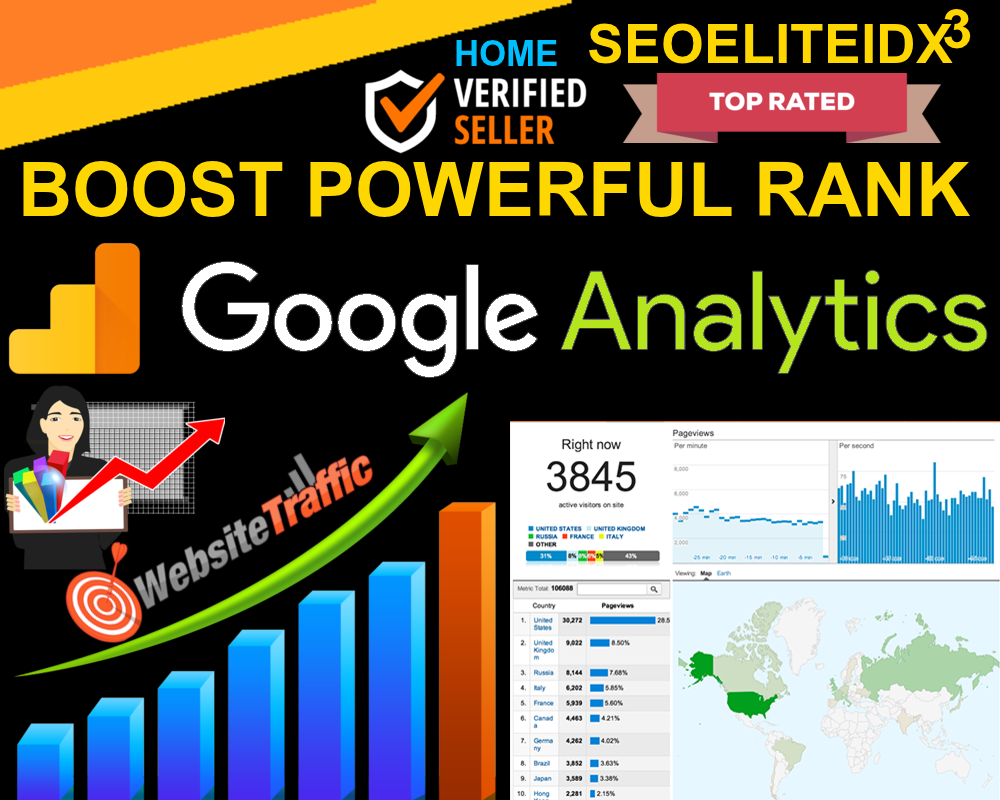 50,000 Worldwide USA UK Google Analytics Website Traffic Referral Facebook YouTube Instagram Twitter