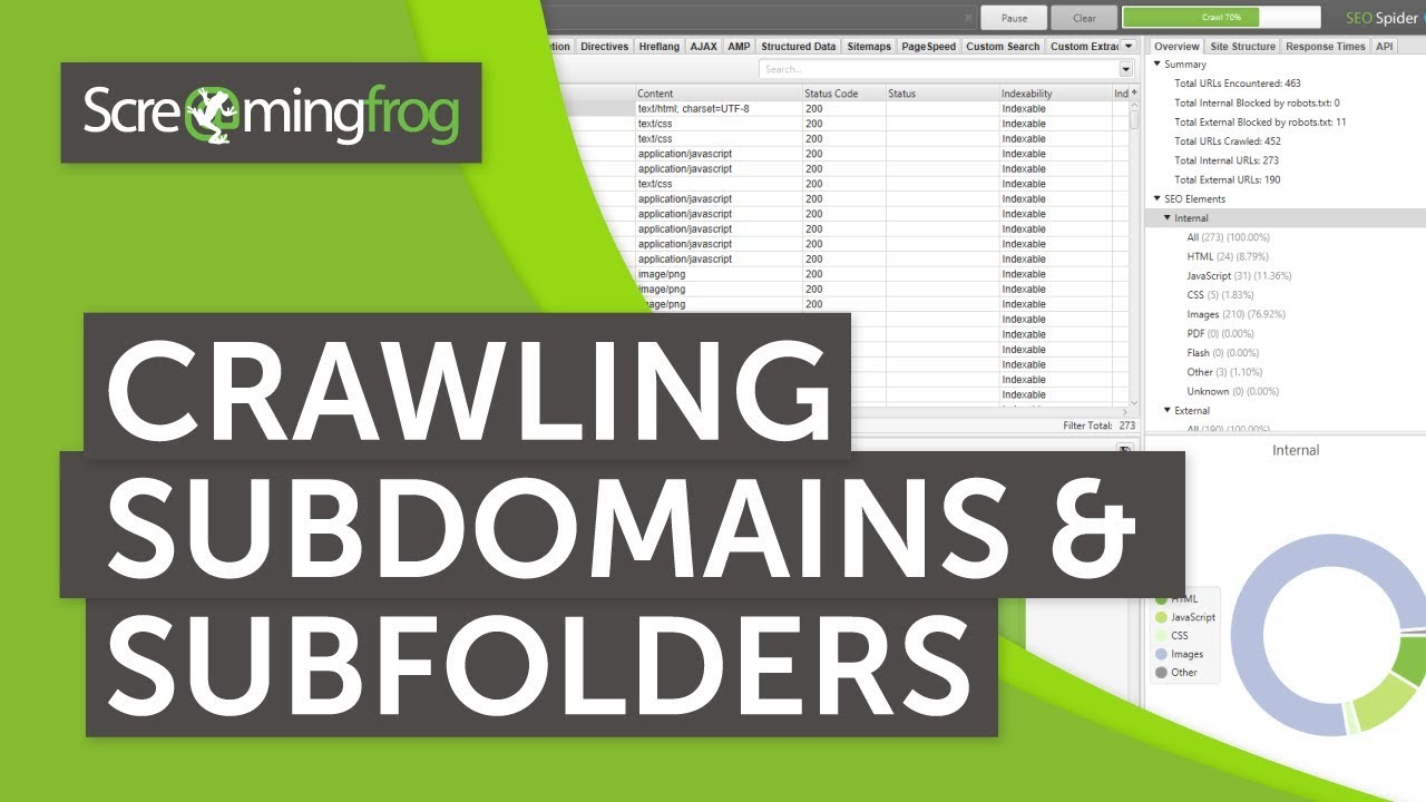 crawl a website using Screaming Frog and provide reports