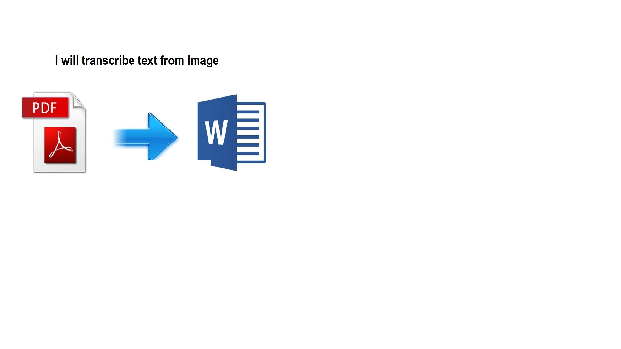 transcribe scanned,  image text to word,  or convert pdf to word