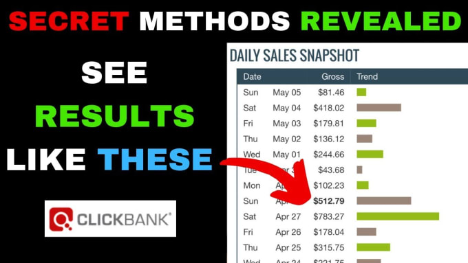 I will teach you how to earn 100 to 1000 dollars daily with Clickbank