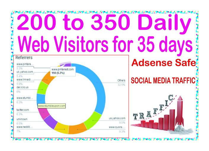Add Targeted Organic & Social Media WEB AdSense safe 200 to 350 daily TRAFFIC