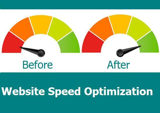 WordPress Site speed optimization