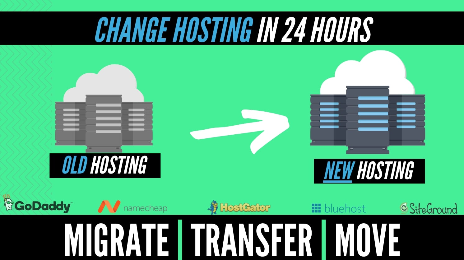 Transfer Wordpress site or change domain to New Host