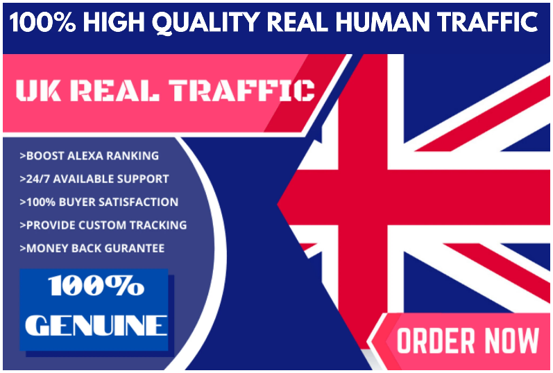 10000 United Kingdom Website traffic visitors