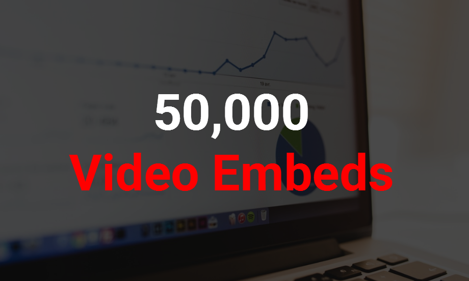YOUTUBE RANK PRO - Add 50,000 SEO Embeds, Social Signals Plus Bonus Backlinks