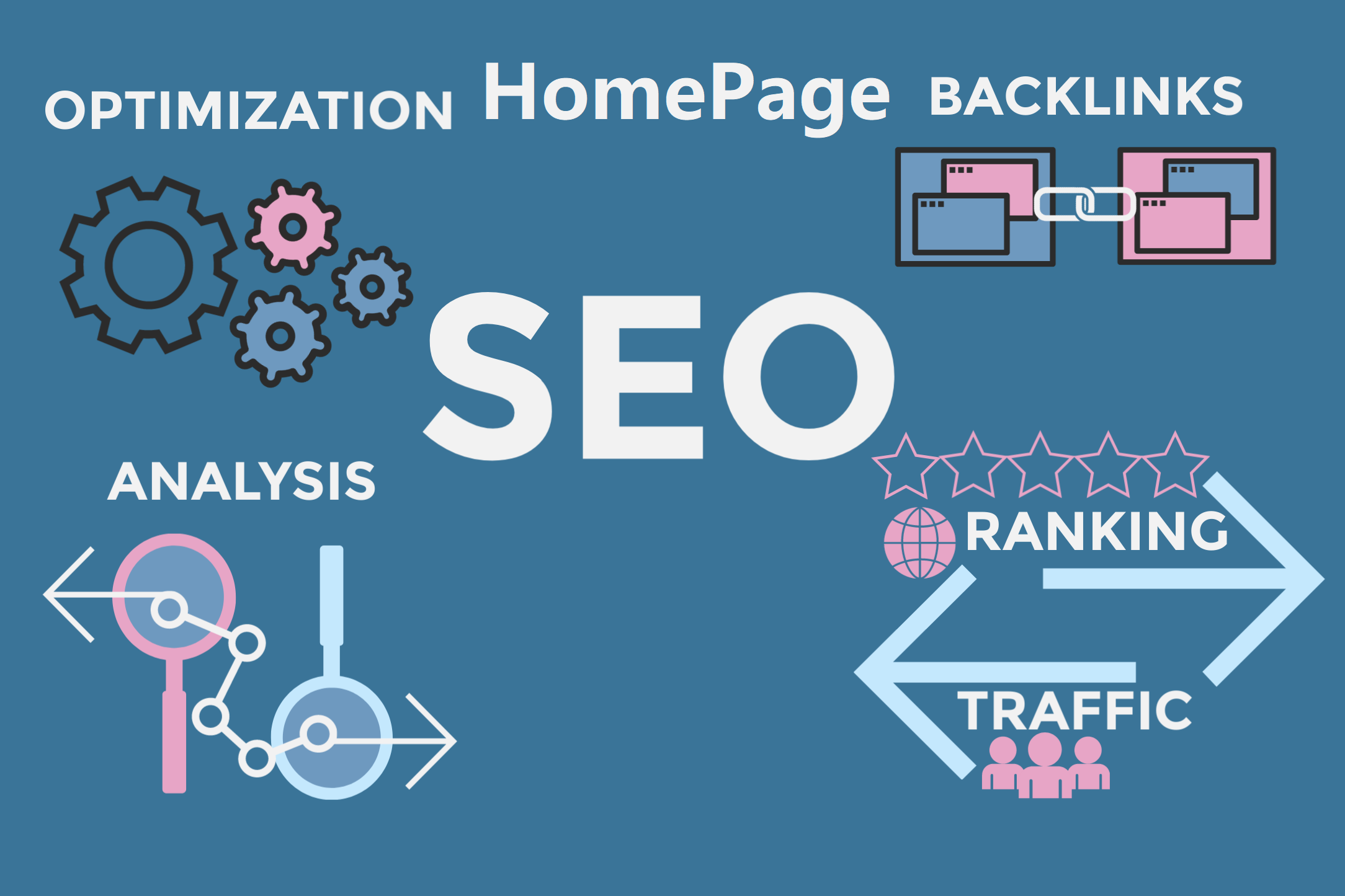 5X Dofollow Homepage Permanent link On News Blog & Boost Your website SEO 2021,  Google Ranking