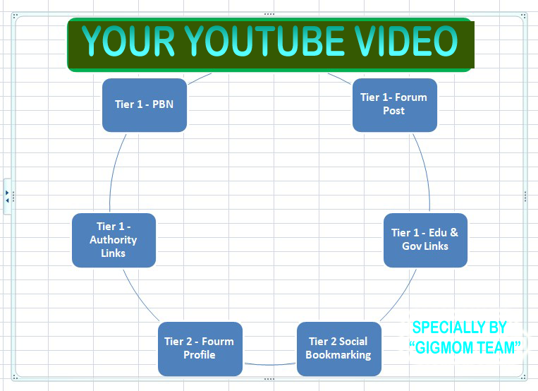 All in One YouTube SEO v1 Boost Rank and Google Exposure